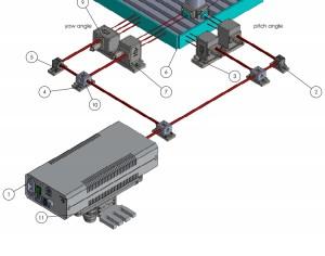 ZLM 80 Aufbau Laserinterferometer (Schema)